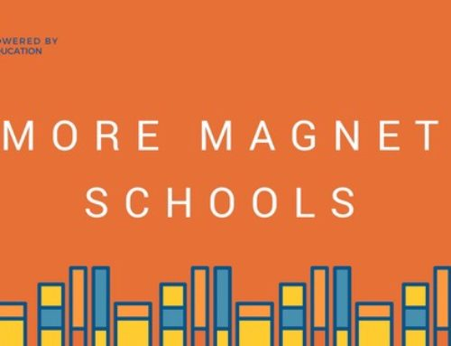 More about Magnet