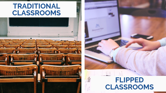 What is a Flipped Classroom?!